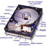 Recuper dati hard disk