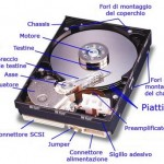 Recupero Dati Hard Disk – Recovery Italia